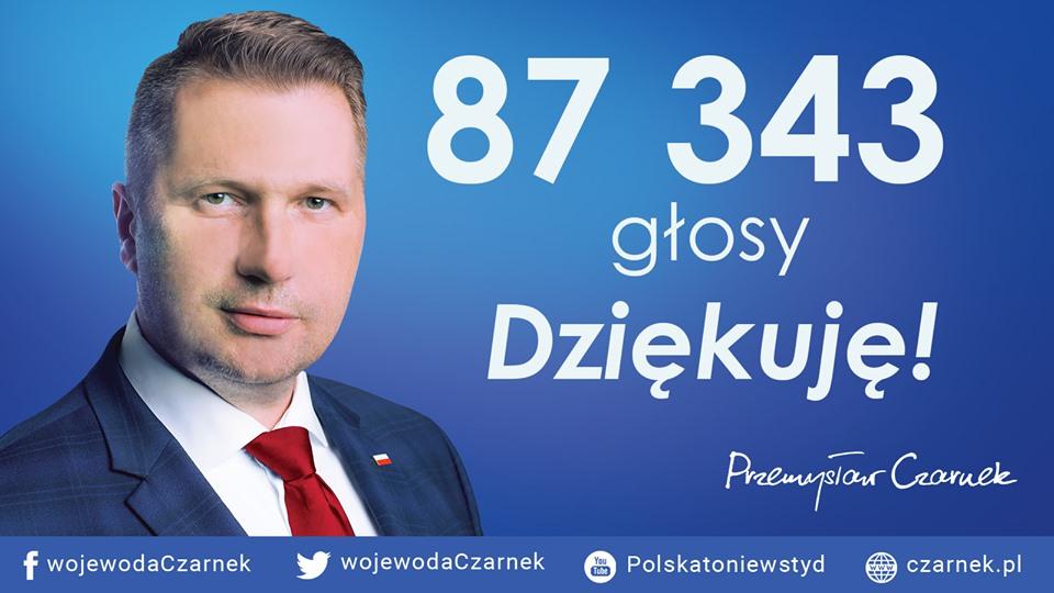 Czarnek najlepszy w okręgu 6!